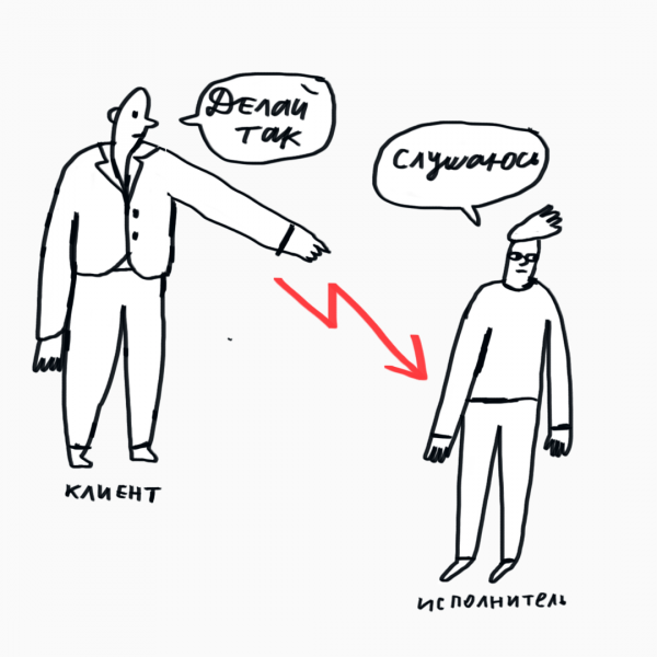 Как общаться с клиентами