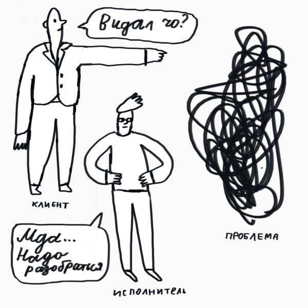 Как общаться с начальством
