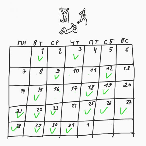 Решение: ритуалы и график