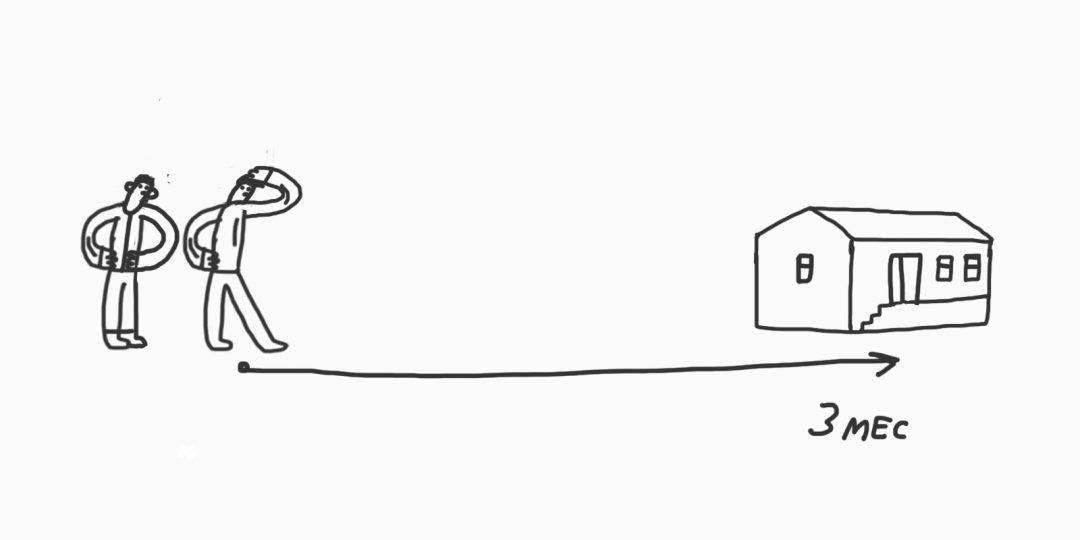 Как доделывать дела и запускать проекты вовремя