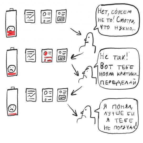 Следи за своей батарейкой: как быть продуктивным