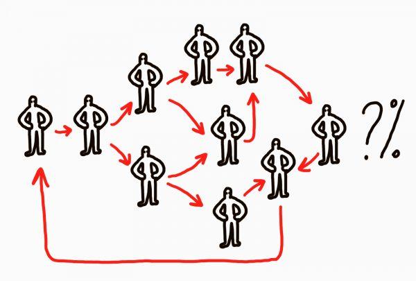 Проектный парадокс: чем больше людей, тем дольше работа